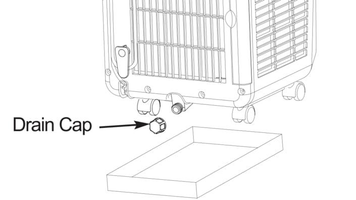 Portable AC - Drain